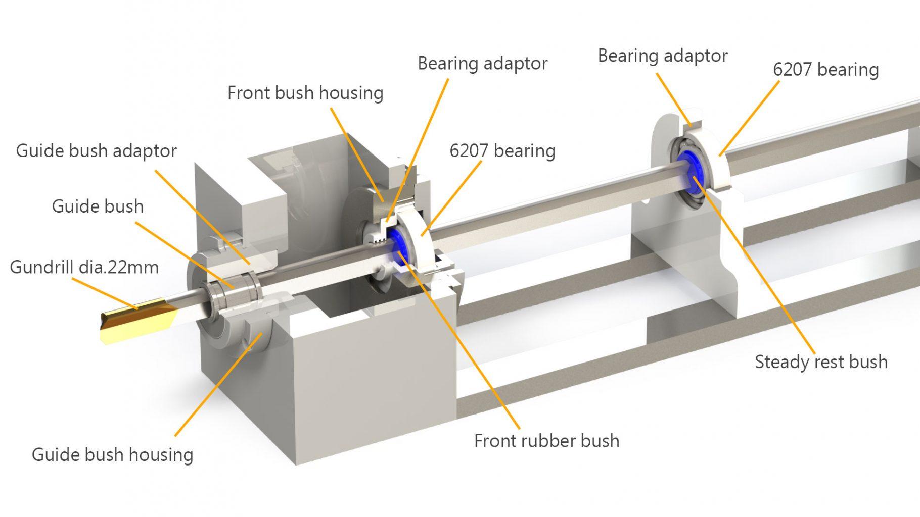 vastuna gundrill tool parts